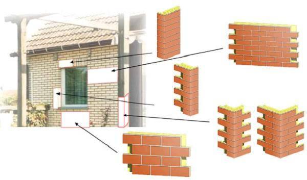 Декоративный утеплитель фасадов