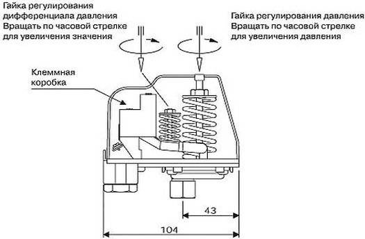 Обвязка гидроаккумулятора с реле давления