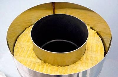 Печь с водяным контуром для дома