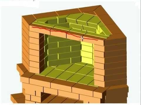 Угловой камин размеры