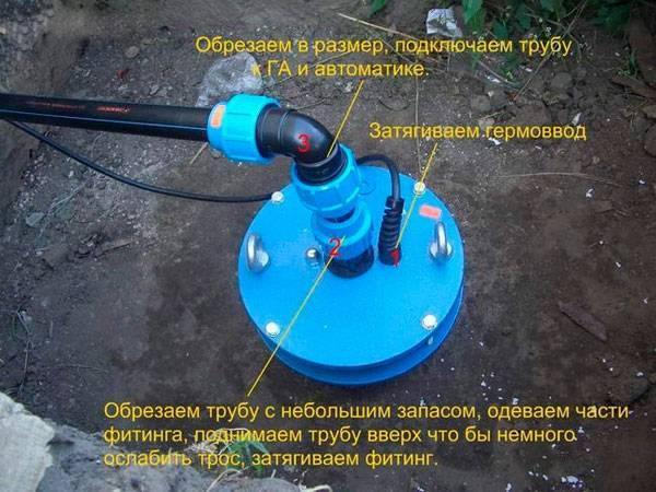 Заменить насос в скважине