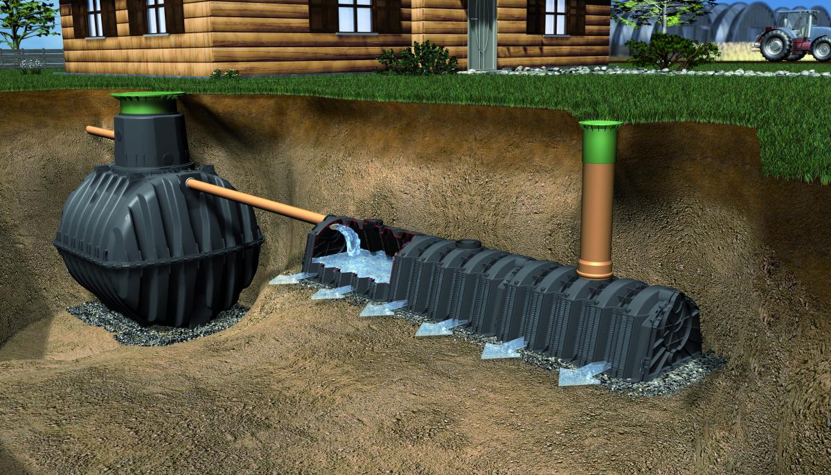 Ливневая канализация своими руками