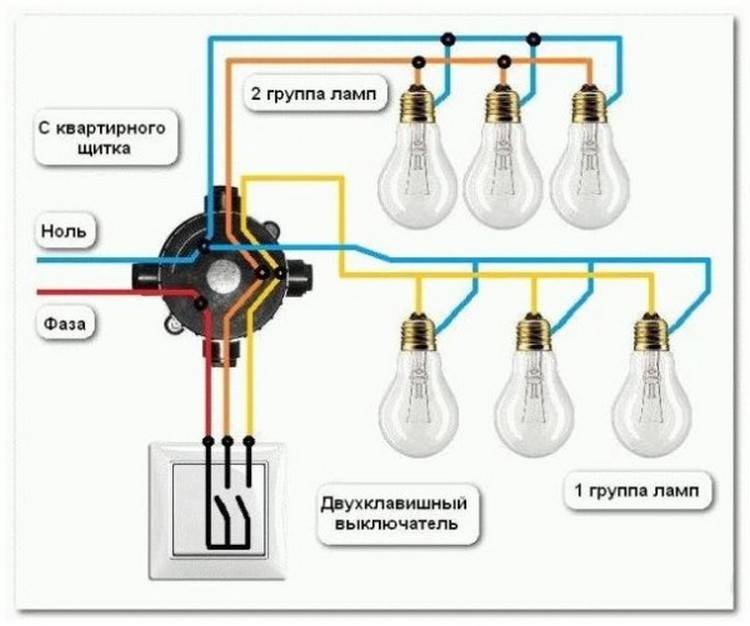 Как соединить электропровода