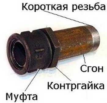Металлические трубы для водопровода