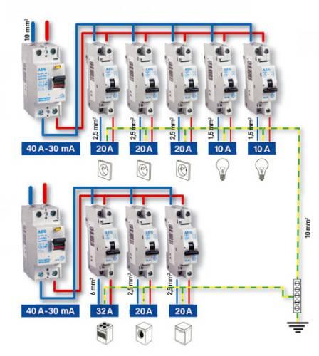 Электропроводка в квартире правила прокладки проводов