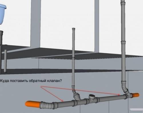 Клапан для канализации
