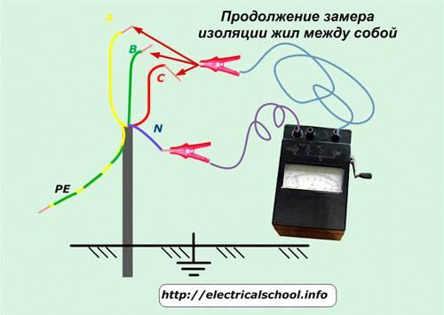 Замер сопротивления изоляции электропроводки