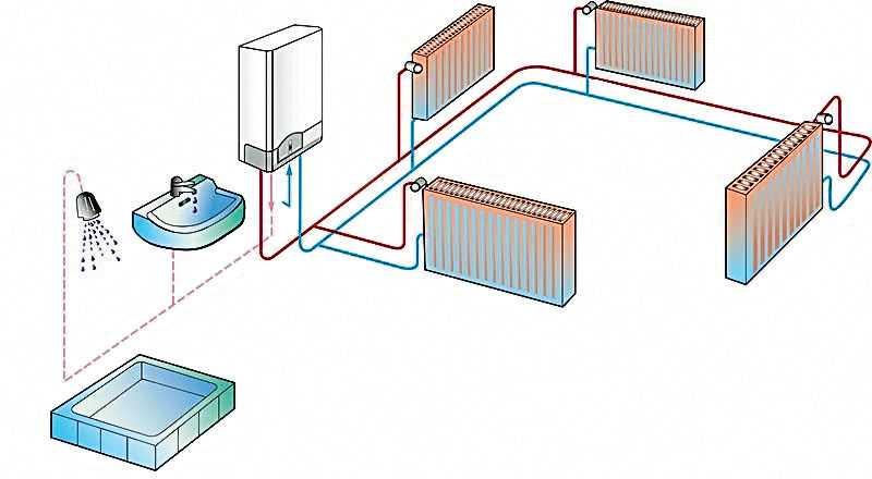 Двухконтурная система отопления в частном доме
