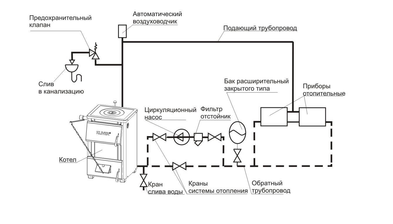 Подключение расширительного бака к системе отопления