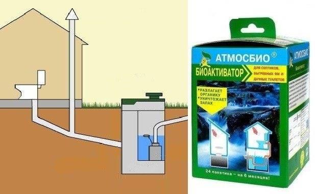 Антисептик для дачного туалета