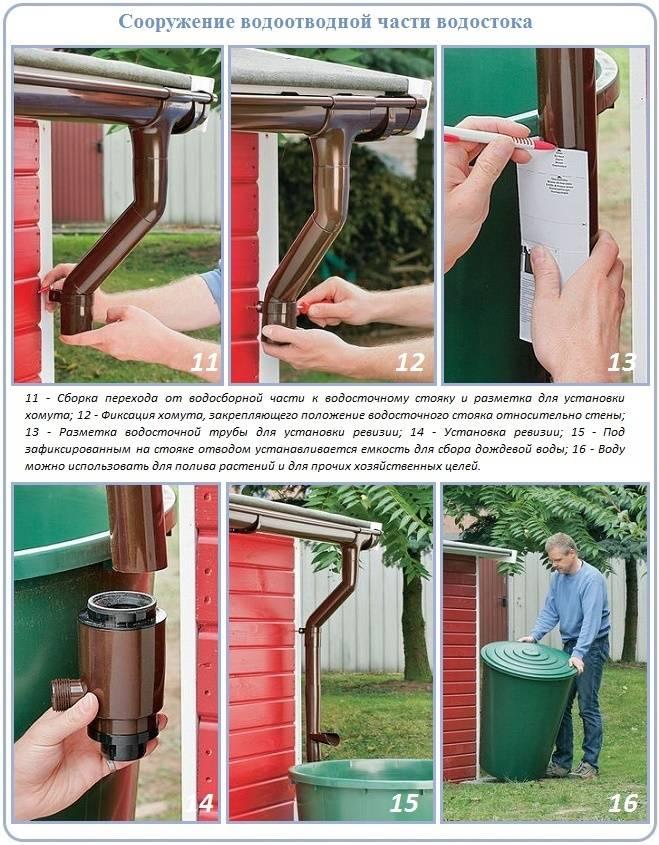 Водостоки для крыши металлические монтаж
