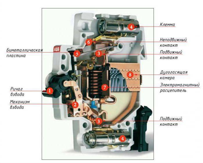 Что такое автомат в электрике