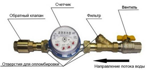Обратный клапан на воду