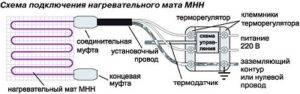 Подключение электрического теплого пола к терморегулятору