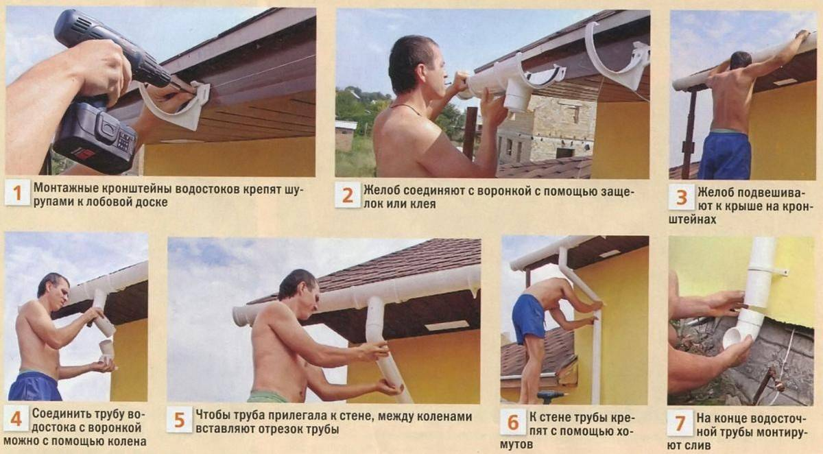 Установка водоотливов на крыше