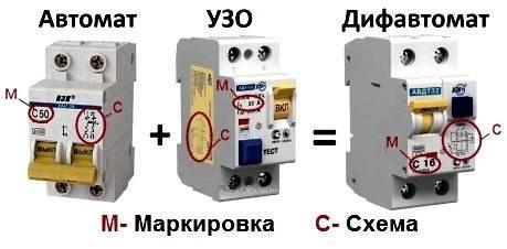 Выбор дифференциального автомата
