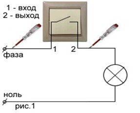Как снять выключатель со стены