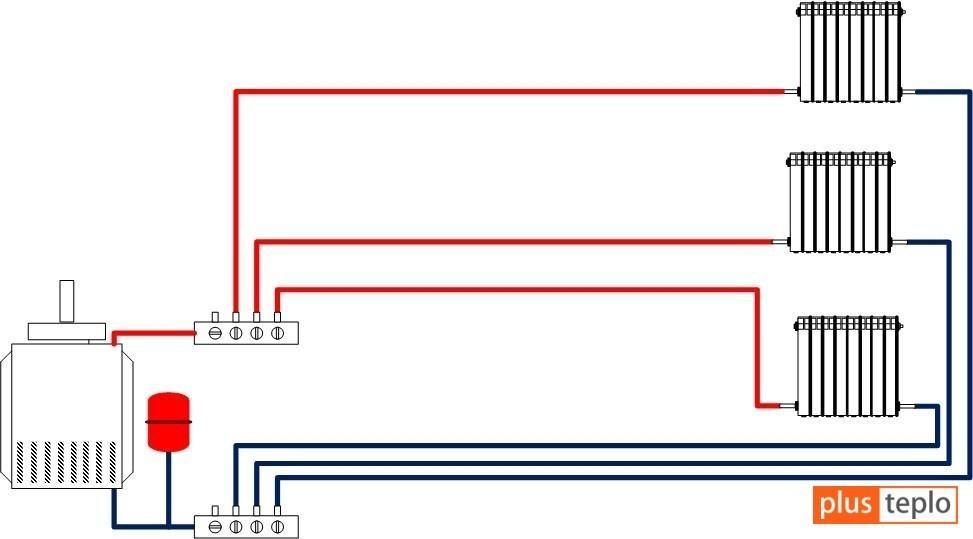 Лучевая система отопления схема