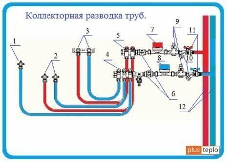 Коллекторная схема ГВС санузла