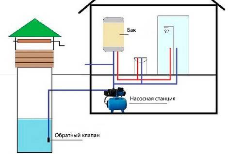 Обратный клапан для водяного насоса