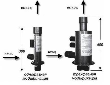 Нагревательный котел для отопления электрический