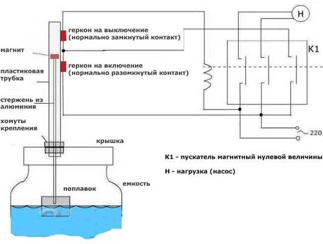 Электродные датчики уровня воды