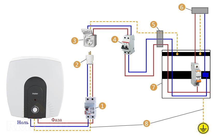 Подключение водонагревателя к водопроводу схема на даче