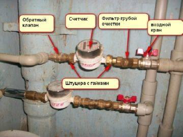 Фильтр для воды перед счетчиком