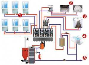 Почему падает давление в системе отопления
