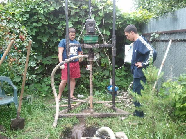 Оборудование для бурения скважин на воду