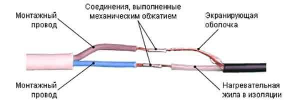 Теплый кабель для водопровода в трубу
