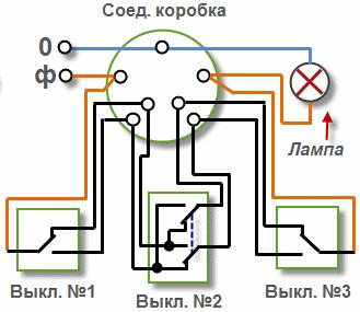 Схема расключения