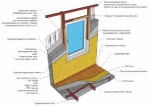 Как утеплить щитовой дом