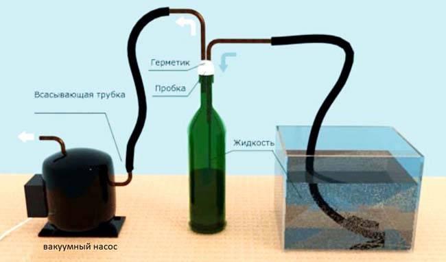 Как сделать вакуумную помпу в домашних условиях