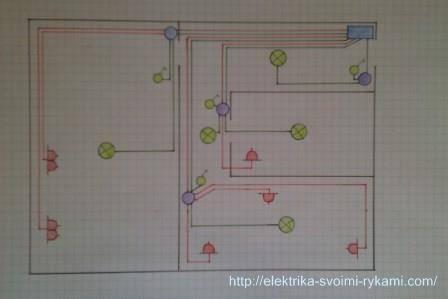 Схема электричества