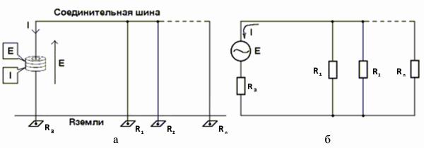 Прибор для измерения контура заземления