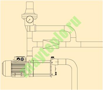 Автоматика насосной станции