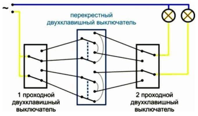 Схема подключения проходного переключателя с трех мест