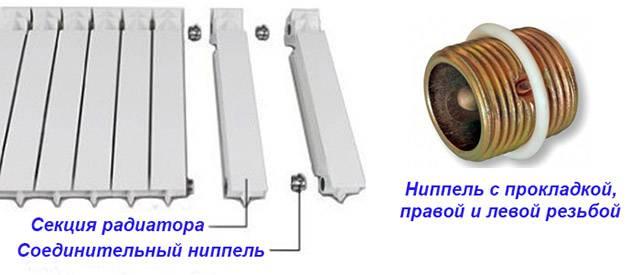 Стальные или алюминиевые радиаторы