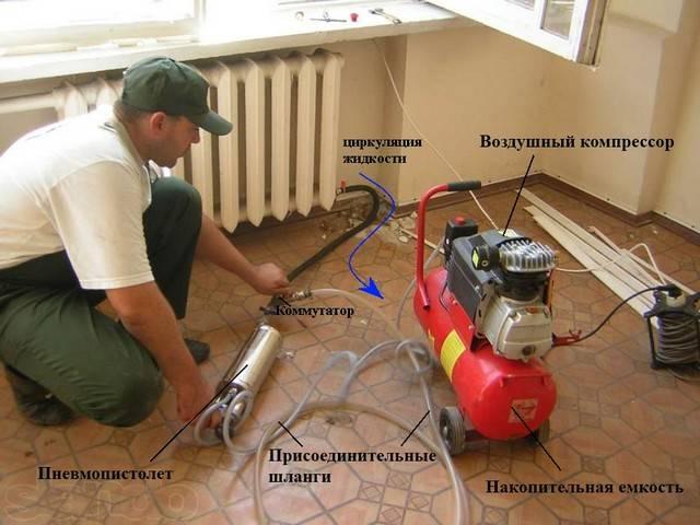 Промывка систем отопления многоквартирного дома