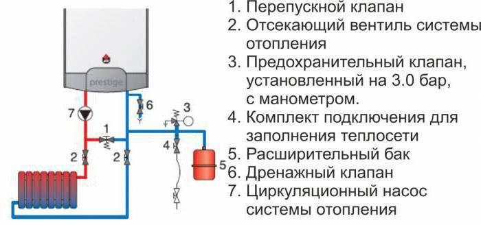 Клапан сброса избыточного давления воды для отопления