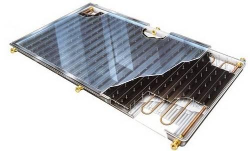 Тепловой солнечный коллектор