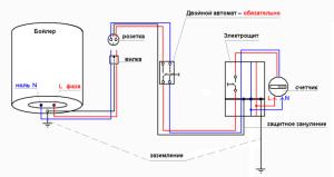 Монтаж водонагревателя накопительного типа