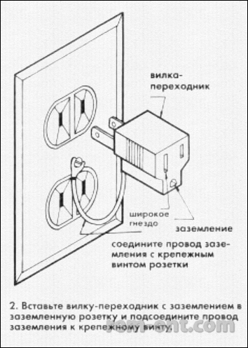 Предохранитель электрический автомат