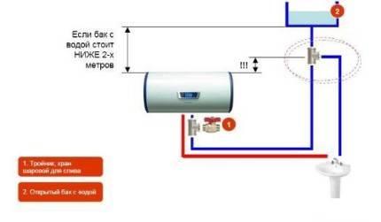 Подключить водонагреватель