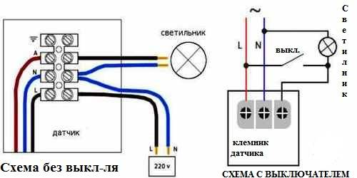 Монтаж прожекторов