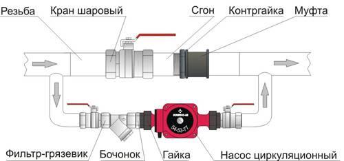 Насос циркуляционный схема подключения