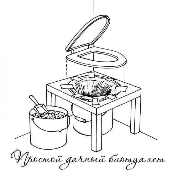 Биотуалет компостный торфяной