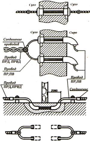 Организация монтажа электропроводок