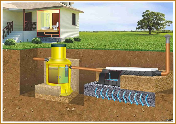 Система канализации в частном доме своими руками